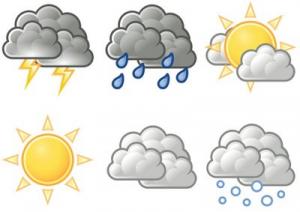 Tempo e clima - Soleggiato in inglese ...