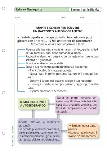 Mappe E Schemi Per Scrivere Un Racconto Autobiografico La Vita