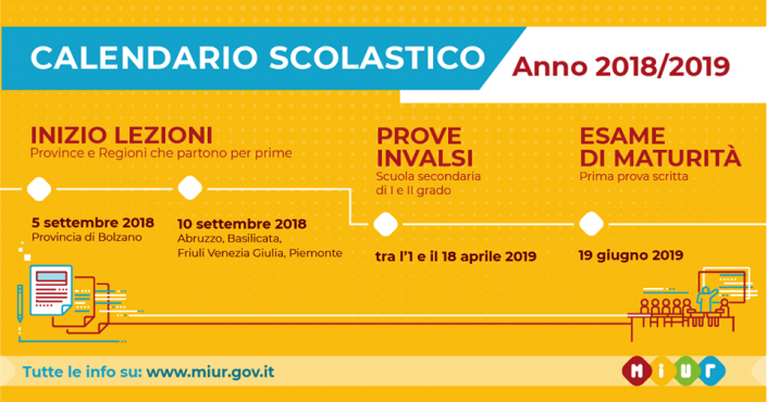 Piemonte Calendario Scolastico.Il Calendario Scolastico 2018 19 Tutte Le Date Dal Miur