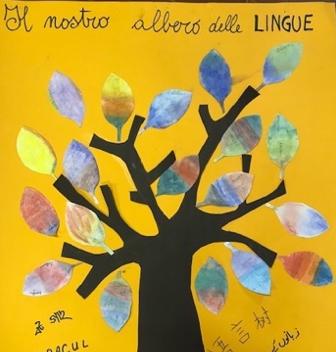 albero delle lingue
