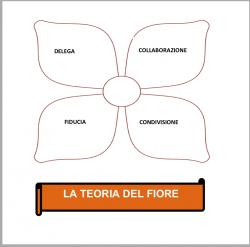 PFD_SCUOLA_FAMIGLIA_immagine